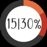 15-30%